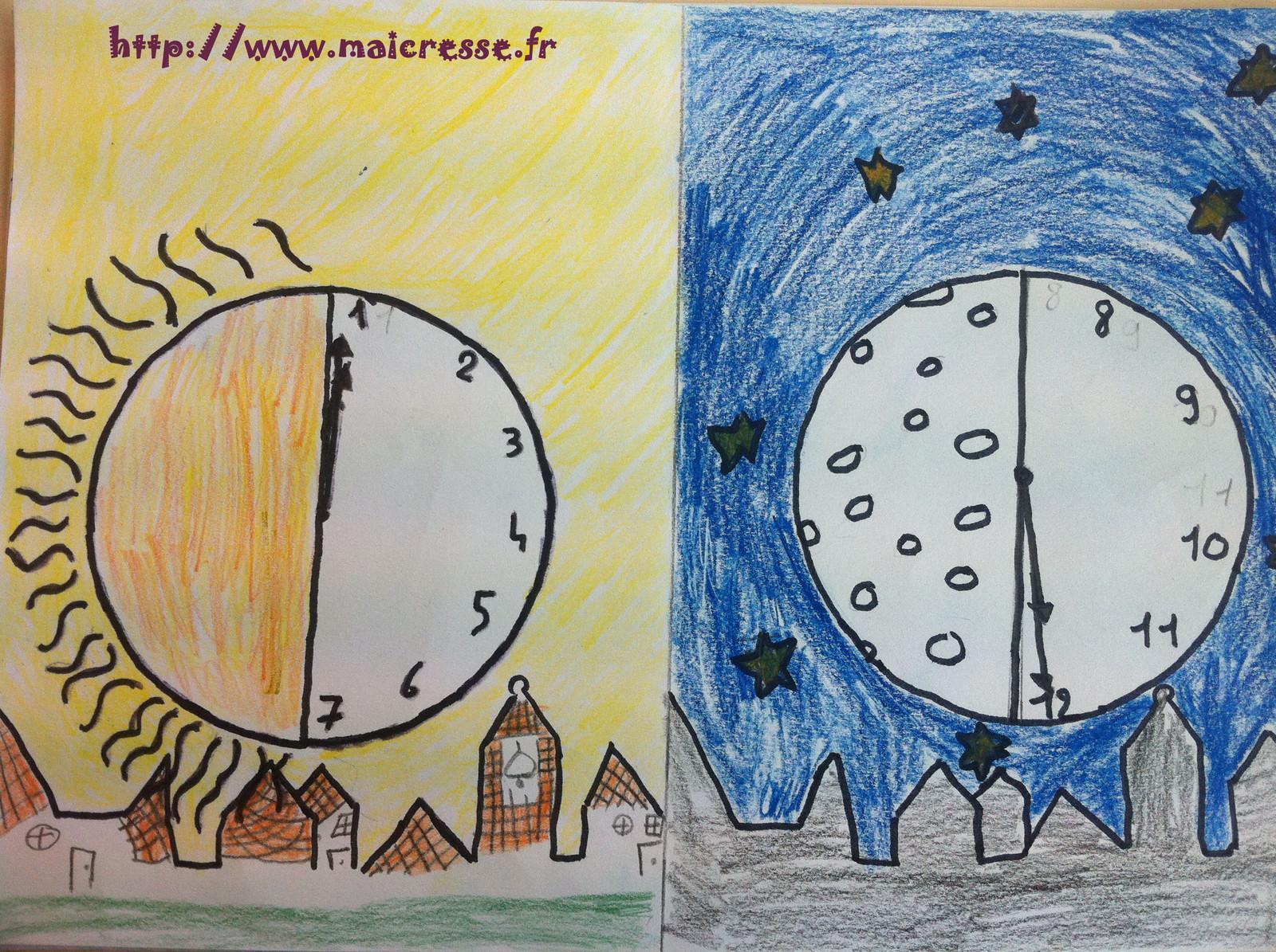 Magritte CM2 temps
